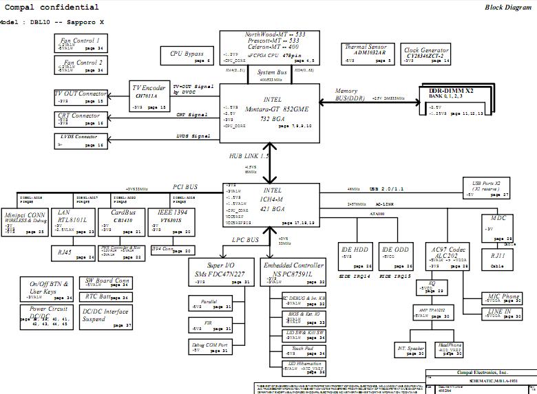 Toshiba Satellite A30 A35 Schematic Diagram  U2013 Laptop Schematic