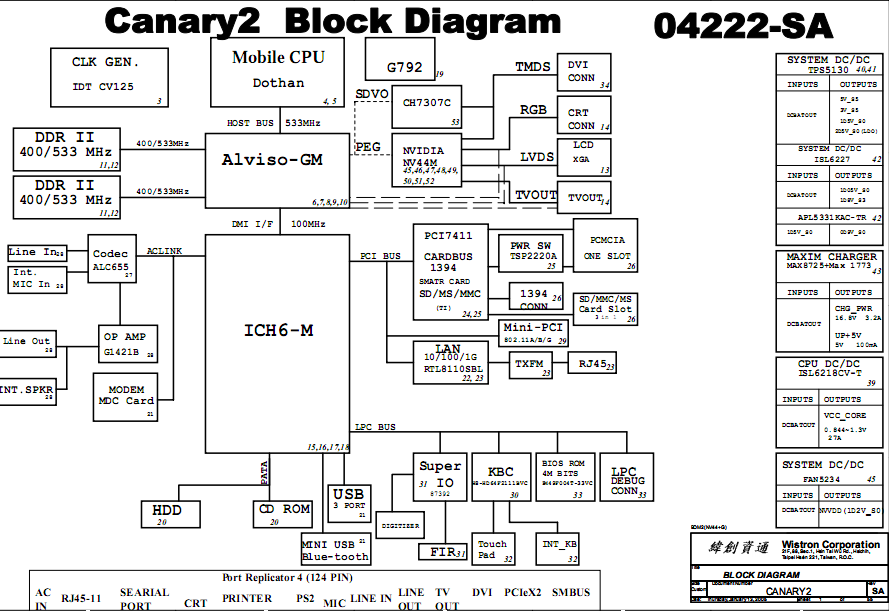 motherboard schematic diagram
