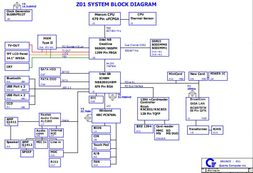Acer Aspire 4320 4720 4720g 4720z Schematic Diagram Z01   U2013 Laptop Schematic