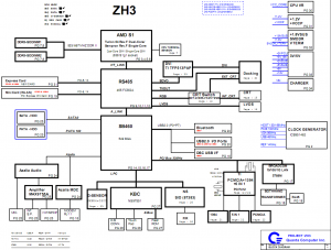 acer Ferrari 1000 Block Diagram(ZH3)