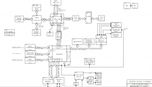 Apple EVT Block Diagram