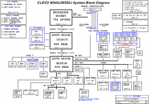 CLEVO M540J M550J Block Diagram