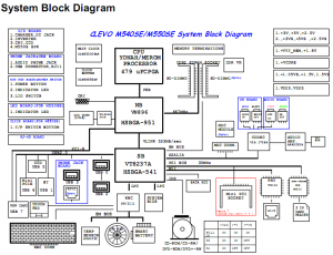 CLEVO M540SE Block Diagram