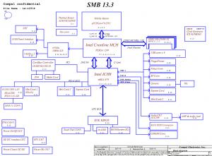 Dell Vostro 1310 Block Diagram