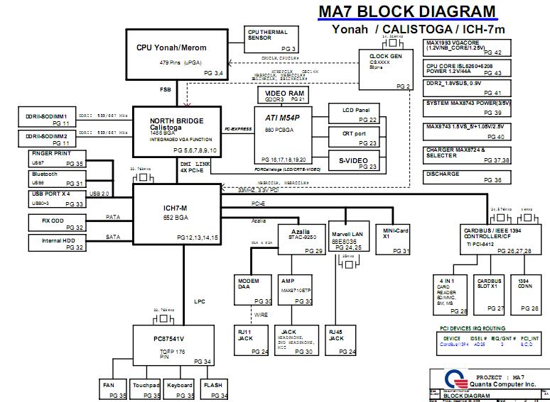 gateway mx6920 mx6931 mt6840 mt622b mt6704 schematic