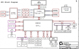 Sony MBX-177 Block Diagram
