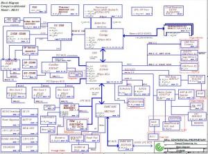 DELL Latitude E6400 Block Diagram
