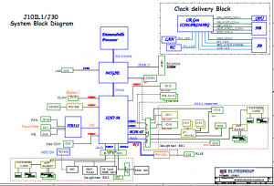 ECS J10IL1 Block Diagram