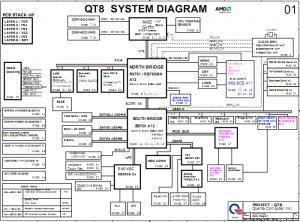 HP    Pavilion DV5 AMD    schematic       diagram      Boardview        Laptop