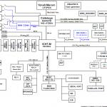 Hasee Q320R Schematic diagram(INVENTEC Symphony 7.0)