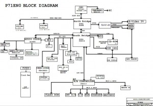 Hasee W360E Block Diagram