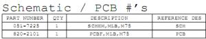 Schematic PCB