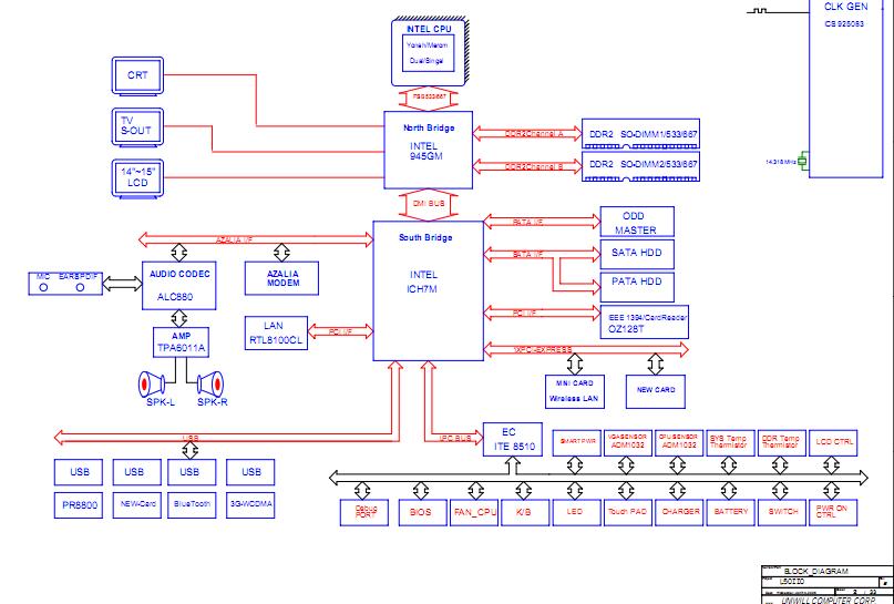 Fujitsu Amilo Pi 1505  Hasee F420  Tcl K42  Haier A61 Schematics  U2013 Laptop Schematic