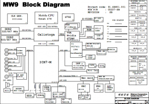 Wistron MW9 Block Diagram