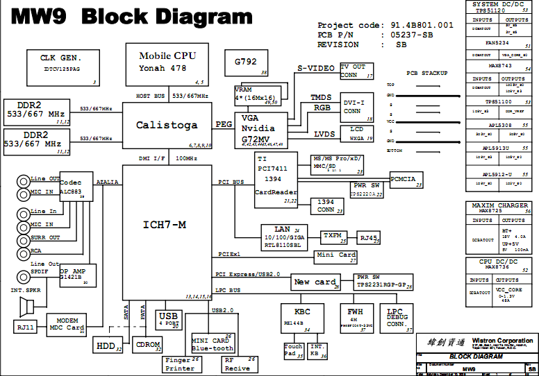 Amd Am3 Motherboard Diagram on motherboard layout diagram