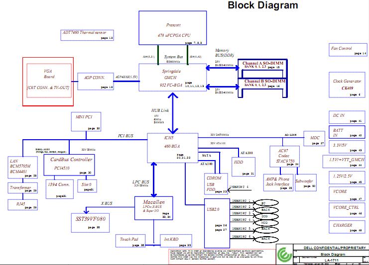 dell d800 schematic dell d410   elsavadorla dell latitude d600 manual download dell latitude d610 manual
