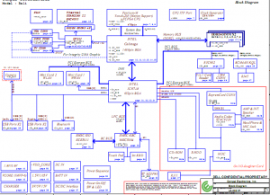 Superb Dell Schematics Page 16 Laptop Schematic Wiring Digital Resources Sapebecompassionincorg