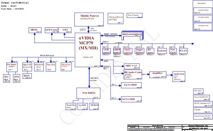 acer aspire \u2013 page 10 \u2013 laptop schematicacer 5737z block diagram