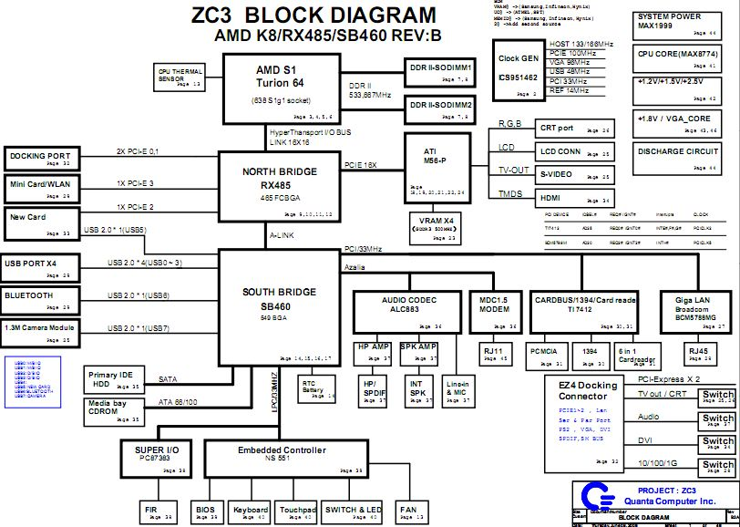 acer ferrari 5000 schematic diagram zc3   u2013 laptop schematic
