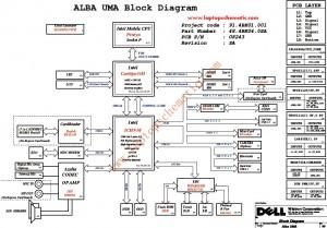 Dell 1440 UMA Block Diagram