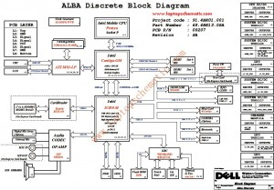 DELL Inspiron 1440(Discrete) Block Diagram