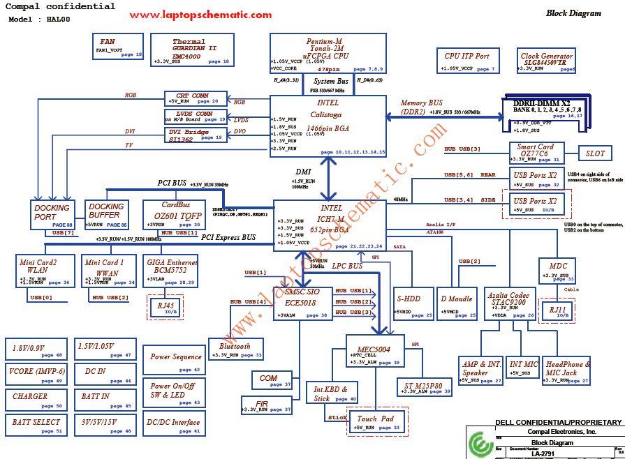 Dell Latitude D620 Schematic Diagram Uma   U2013 Laptop Schematic
