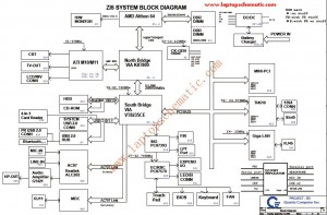 Acer Ferrari 3400 Block Diagram