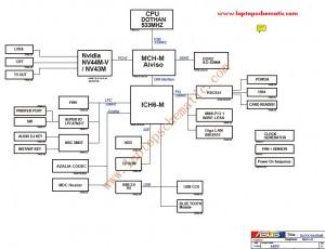 asus schematics  u2013 page 9  u2013 laptop schematic
