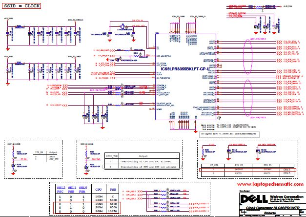 Dell Motherboard Layout http://www.laptopschematic.com/dell-inspiron-1545-schematic-diagram/