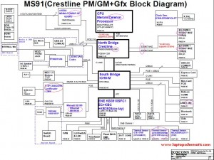Sony MBX-165 Block Diagram