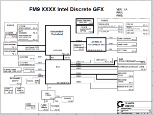 A Diagram Of Motherboard Chipset