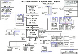 CLEVO M540JE M550JE Block Diagram