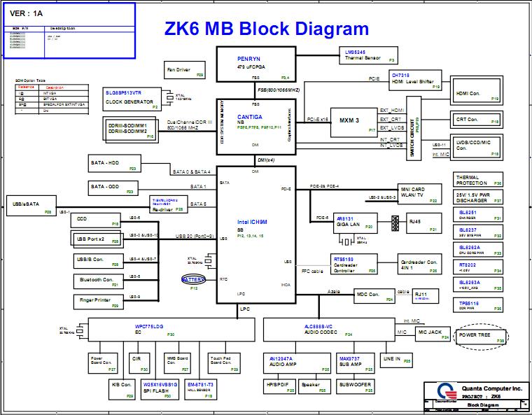 Acer Aspire 5739g Schematic Diagram  U2013 Laptop Schematic