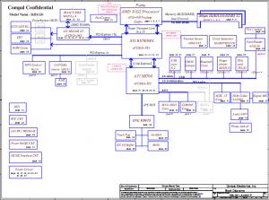 acer Aspire 4535G Block Diagram