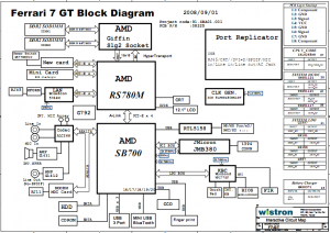 acer Ferrari 1200 Block Diagram