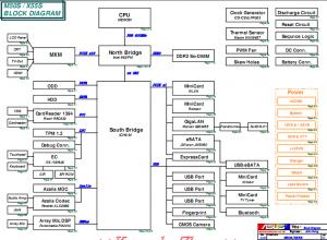 Asus M50S/X55S Block Diagram