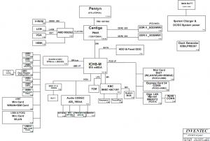 HP ProBook 4411s Block Diagram(DIS)