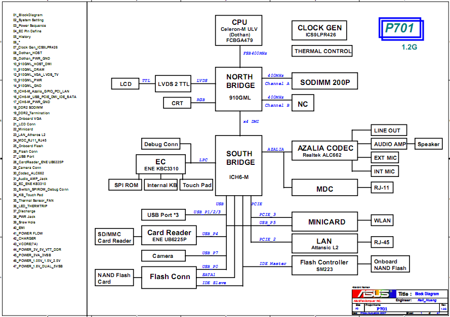 Asus wiring diagram motherboard wiring diagram eolican block diagram of pc travelwork info block diagram of pc travelwork info motherboard circuit diagram pdf at asus wiring diagram asfbconference2016 Gallery