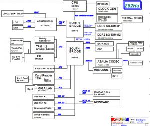 Asus Z62HA Block Diagram