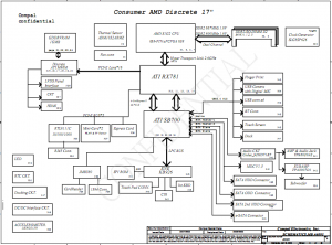Compal LA-4093P Block Diagram