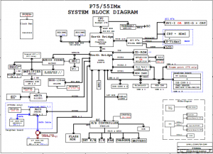 Fujitsu Amilo Pi2530 Pi2550 Block Diagram