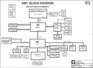 Fujitsu LifeBook N6010 Block Diagram