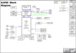 Gateway NV58xx Block Diagram