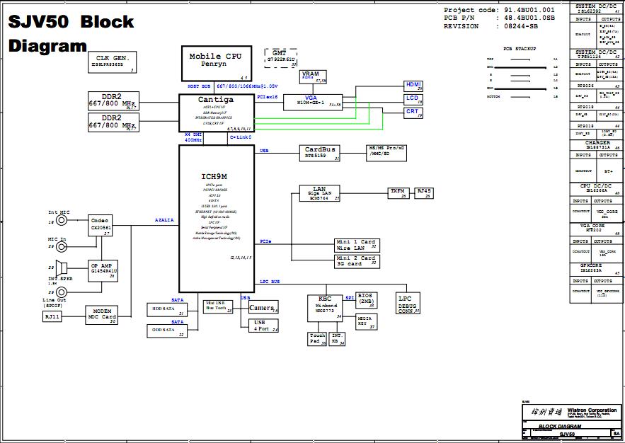 wiring diagram gateway 4k wallpapers design rh imageswiki info shaw gateway wiring diagram mercedes audio gateway wiring diagram