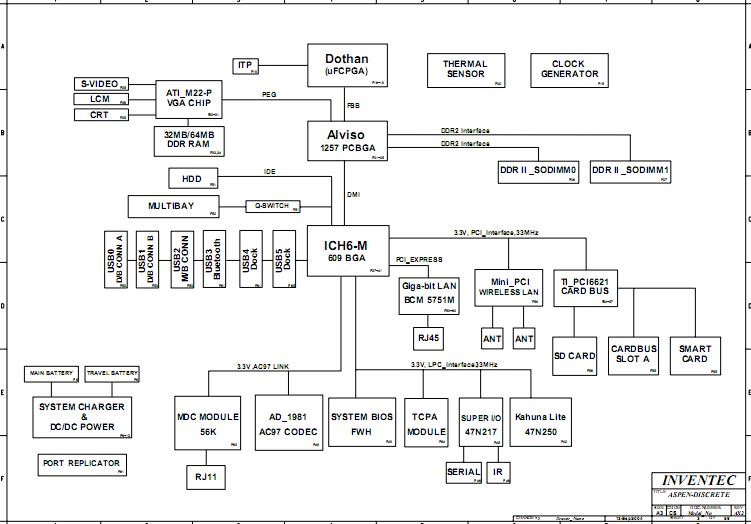 Hp Compaq Nc6220 Schematic Diagram Discrete   U2013 Laptop