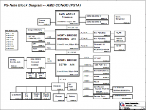 Lenovo ThinkPad E30 Block Diagram