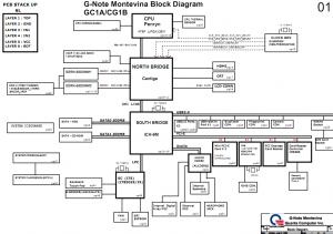 Thinkpad SL410 Block Diagram