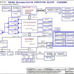 Toshiba Satellite A210 A215 schematic(LA-3631P)