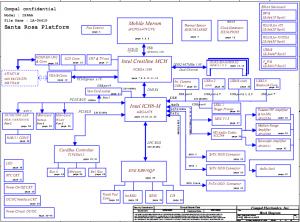 Toshiba Satellite X200 X205 Block Diagram