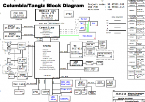 TravelMate 5720G Extensa 5620Z Block Diagram